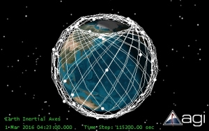 BravoSat Constellation (48 satellites) Global View